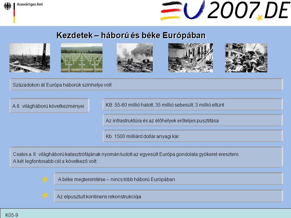 Gazdasági egység megteremtése nyugat-Európában A Schuman terv – az európai integráció sarkköve Hosszútávú béke megteremtése az akkori idők kulcsfontosságú iparágaiban; a szén és acéliparban, 1950.