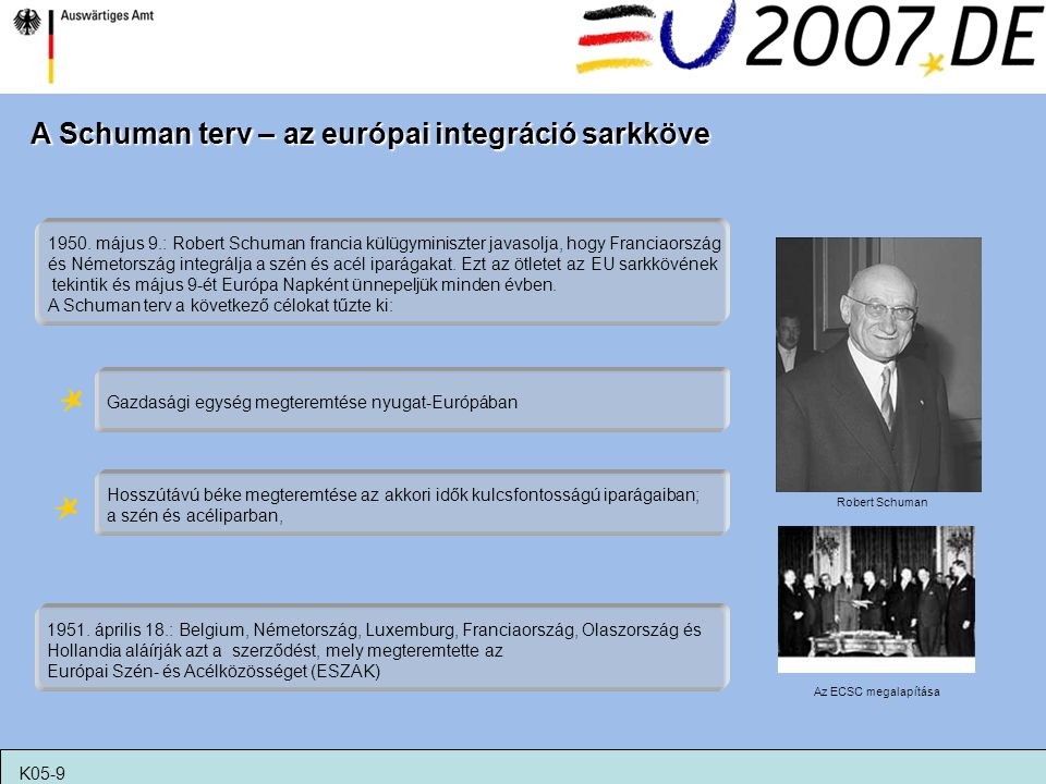 Gazdasági egység megteremtése nyugat-Európában A Schuman terv – az európai integráció sarkköve Hosszútávú béke megteremtése az akkori idők kulcsfontos