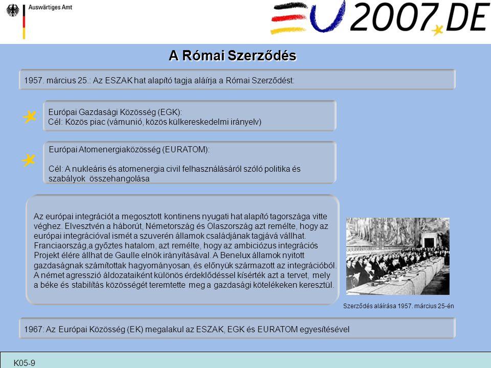 A Római Szerződés Európai Gazdasági Közösség (EGK): Cél: Közös piac (vámunió, közös külkereskedelmi irányelv) Európai Atomenergiaközösség (EURATOM): C