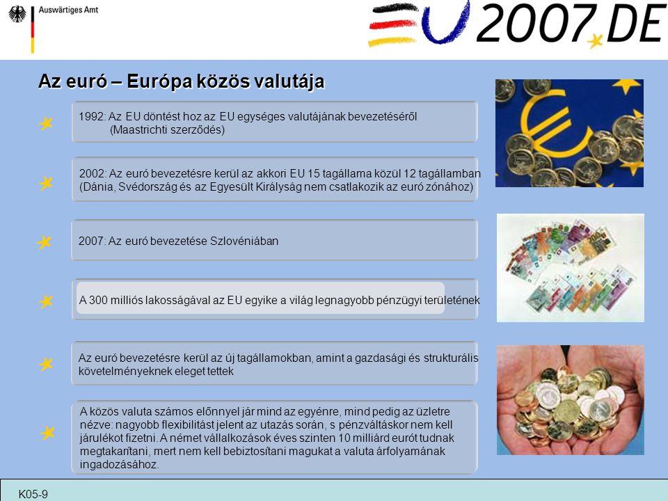 Az európai bővítés állomásai Az EU az 1957-es határokkal A bővítés 1973-tól 1995-ig A 2004-es és 2007-es bővítés 1973: Dánia, Írország és az Egyesült Királyság 1981: Görögország 1995: Ausztria, Svédország és Finnország 1986: Portugália és Spanyolország Belgium Franciaország Németország Olaszország Luxemburg Hollandia 2004: Ciprus, Cseh Köztársaság, Észtország, Magyarország, Lettország, Litvánia, Málta, Lengyelország, Szlovénia, Szlovákia 2007: Bulgária és Románia K05-9