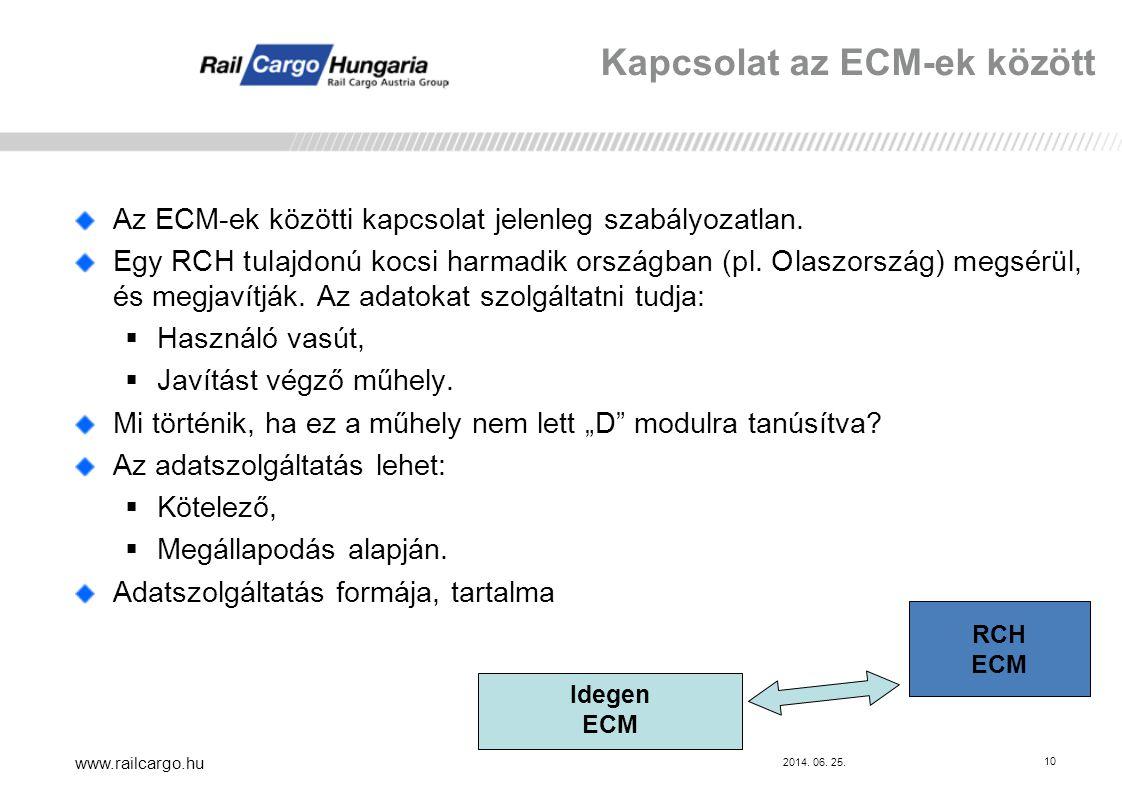 2014. 06. 25. www.railcargo.hu 10 Az ECM-ek közötti kapcsolat jelenleg szabályozatlan. Egy RCH tulajdonú kocsi harmadik országban (pl. Olaszország) me