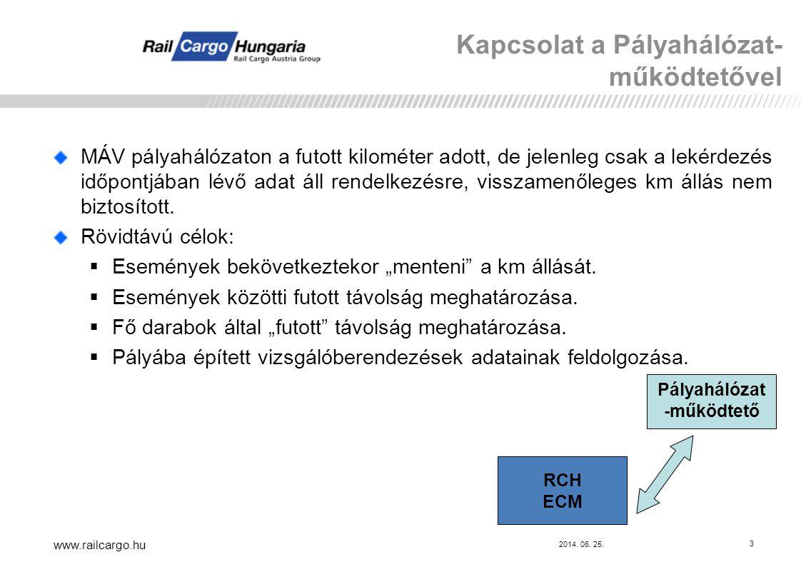 2014. 06. 25. www.railcargo.hu 3 MÁV pályahálózaton a futott kilométer adott, de jelenleg csak a lekérdezés időpontjában lévő adat áll rendelkezésre,