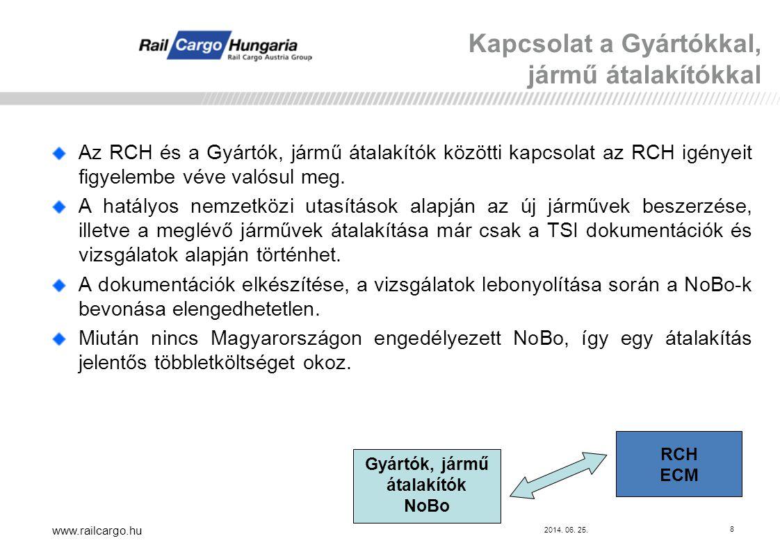2014. 06. 25. www.railcargo.hu 8 Az RCH és a Gyártók, jármű átalakítók közötti kapcsolat az RCH igényeit figyelembe véve valósul meg. A hatályos nemze