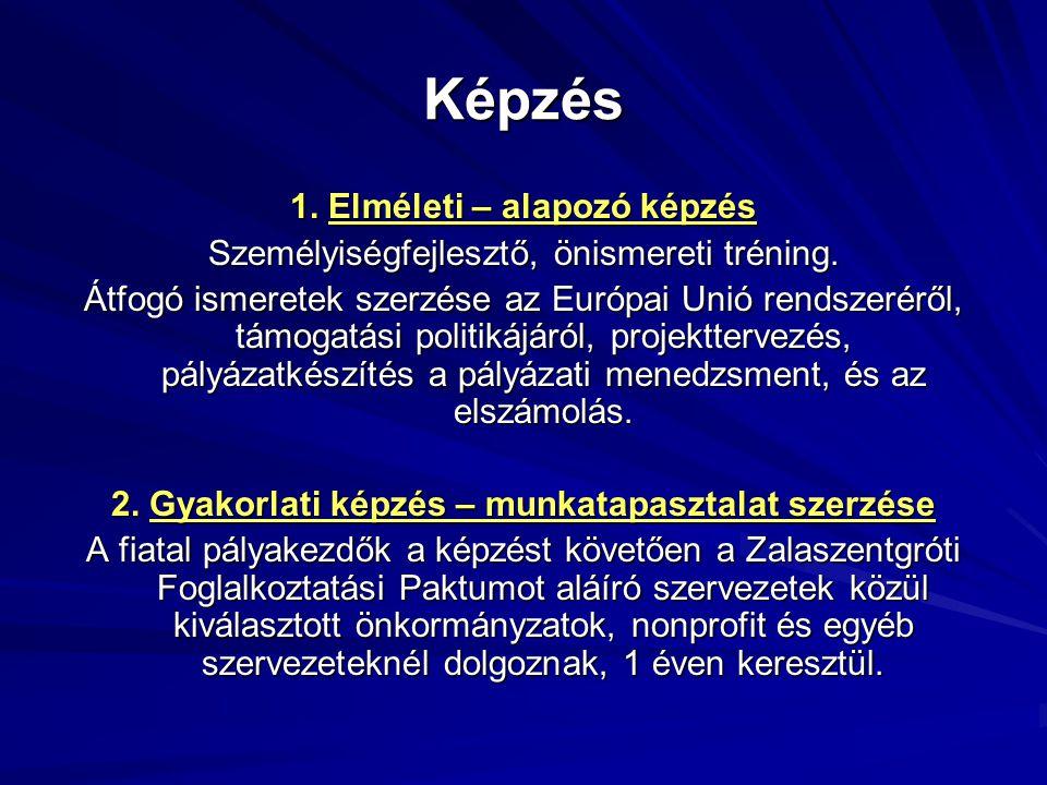 KÉPZÉS