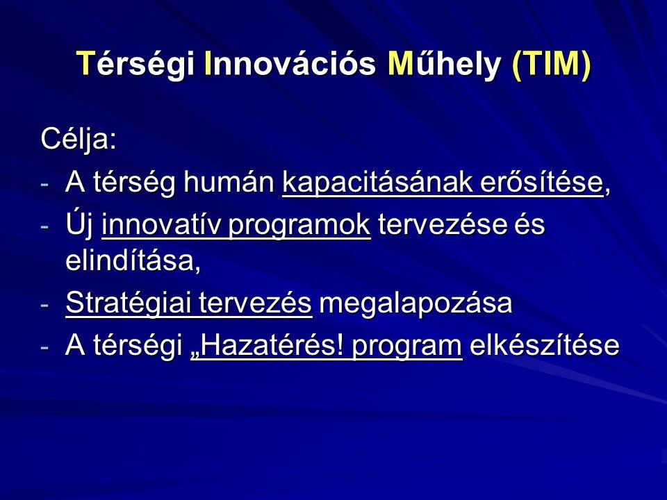 """Térségi Innovációs Műhely (TIM) Célja: - A térség humán kapacitásának erősítése, - Új innovatív programok tervezése és elindítása, - Stratégiai tervezés megalapozása - A térségi """"Hazatérés."""