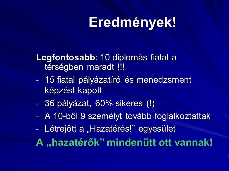 Eredmények.Legfontosabb: 10 diplomás fiatal a térségben maradt !!.
