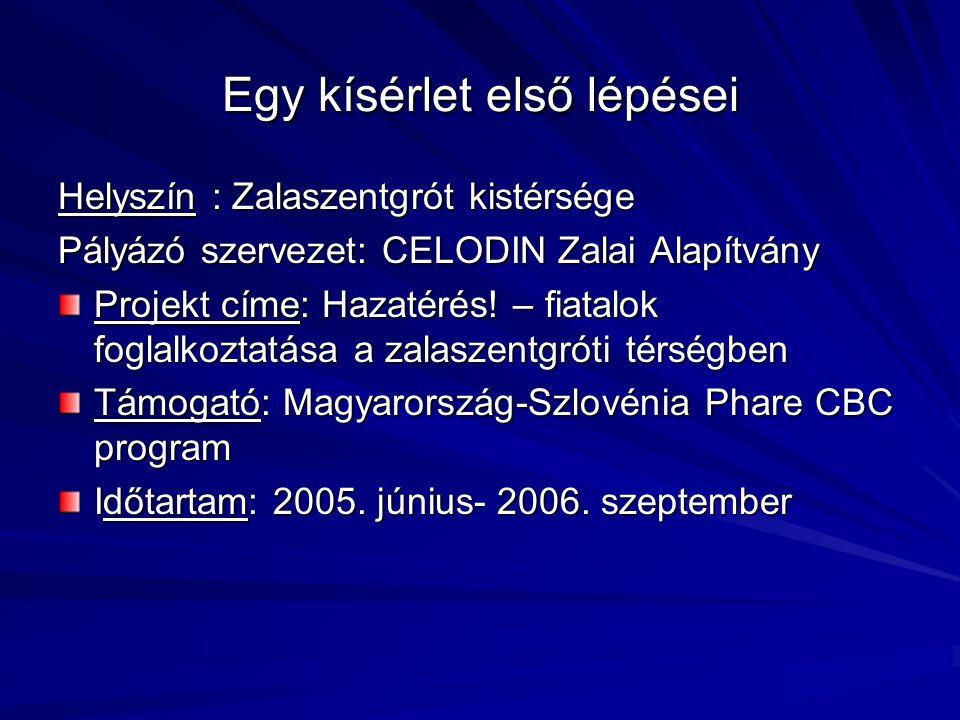 Egy kísérlet első lépései Helyszín : Zalaszentgrót kistérsége Pályázó szervezet: CELODIN Zalai Alapítvány Projekt címe: Hazatérés.