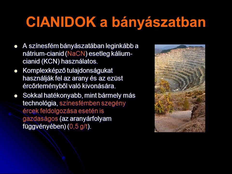 CIANIDOK a bányászatban  A színesfém bányászatában leginkább a nátrium-cianid (NaCN) esetleg kálium- cianid (KCN) használatos.  Komplexképző tulajdo