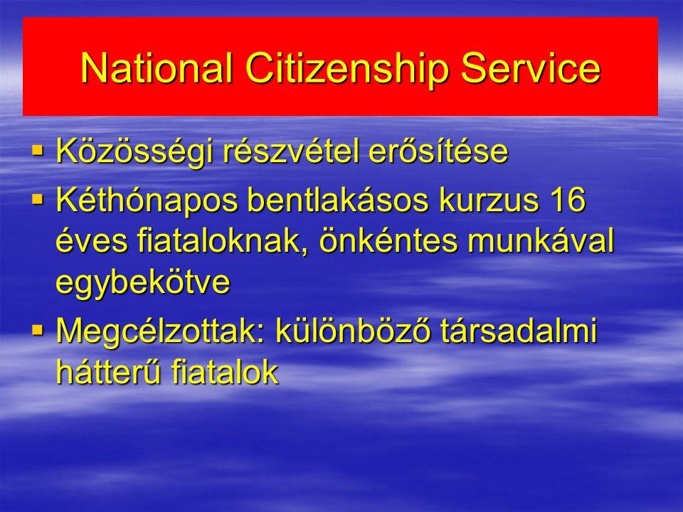 National Citizenship Service  Közösségi részvétel erősítése  Kéthónapos bentlakásos kurzus 16 éves fiataloknak, önkéntes munkával egybekötve  Megcélzottak: különböző társadalmi hátterű fiatalok