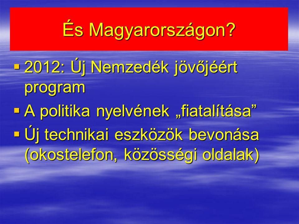 """És Magyarországon?  2012: Új Nemzedék jövőjéért program  A politika nyelvének """"fiatalítása""""  Új technikai eszközök bevonása (okostelefon, közösségi"""