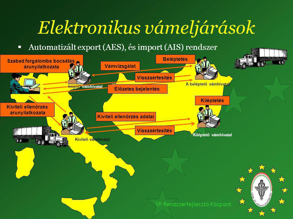 VP Rendszerfejlesztő Központ Elektronikus vámeljárások  Automatizált export (AES), és import (AIS) rendszer Szabad forgalomba bocsátás árunyilatkozat