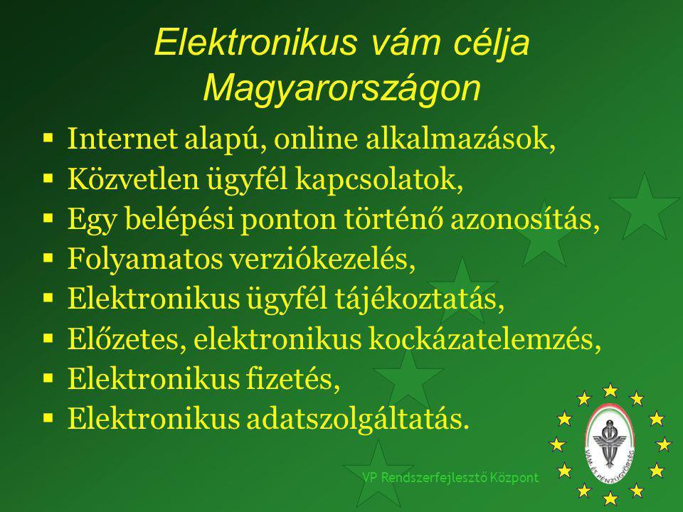 VP Rendszerfejlesztő Központ Elektronikus vám célja Magyarországon  Internet alapú, online alkalmazások,  Közvetlen ügyfél kapcsolatok,  Egy belépé