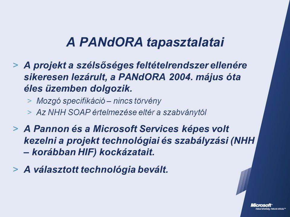 A PANdORA tapasztalatai  A projekt a szélsőséges feltételrendszer ellenére sikeresen lezárult, a PANdORA 2004. május óta éles üzemben dolgozik.  Moz