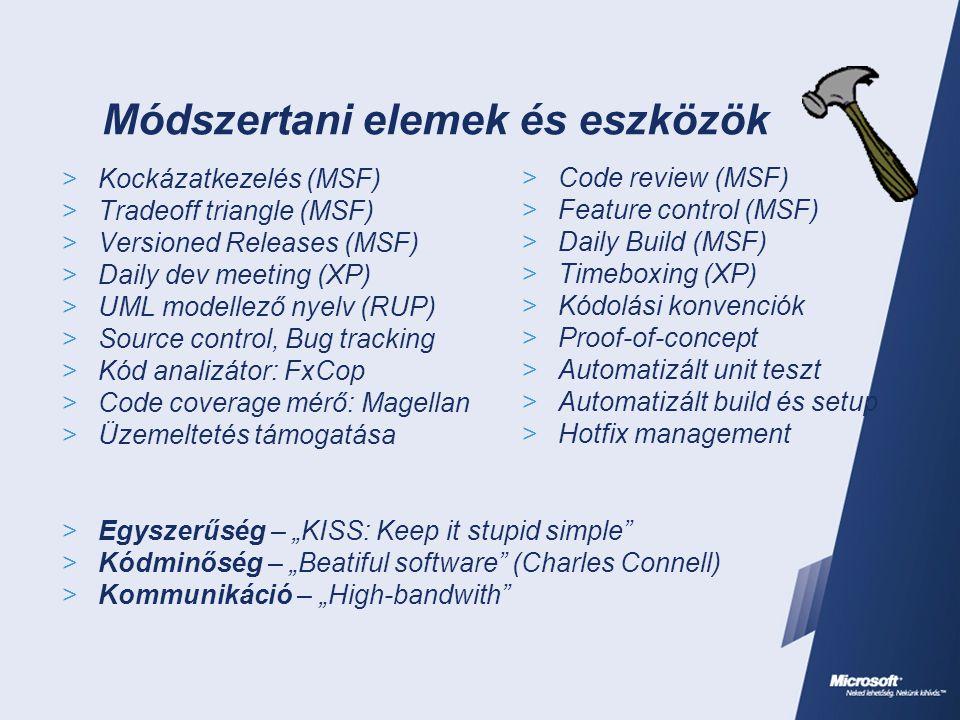 Módszertani elemek és eszközök  Kockázatkezelés (MSF)  Tradeoff triangle (MSF)  Versioned Releases (MSF)  Daily dev meeting (XP)  UML modellező n