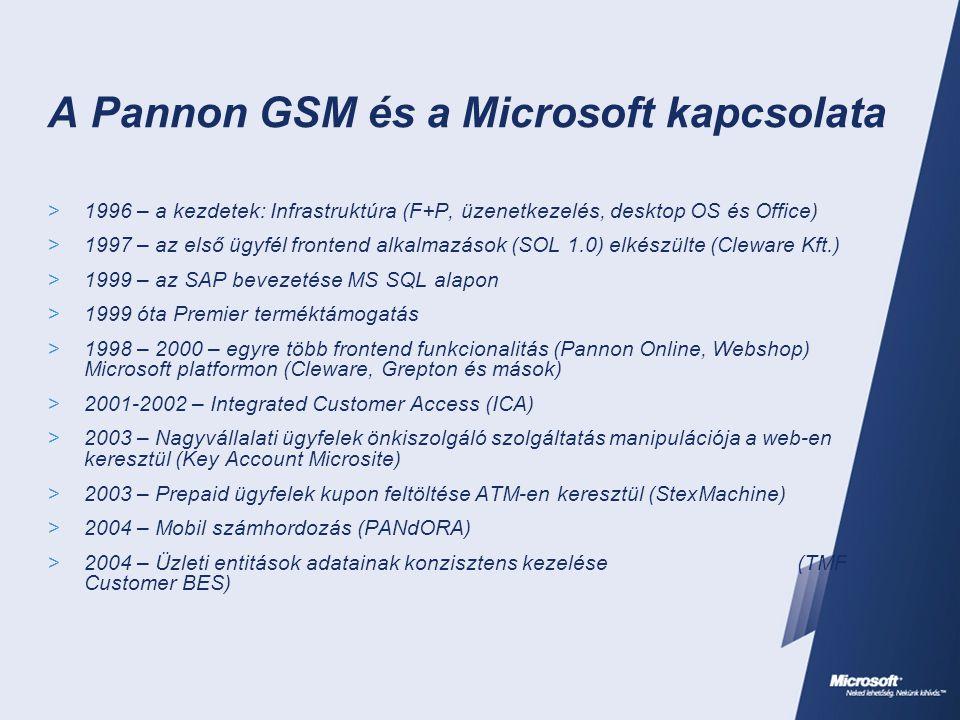 A Pannon GSM és a Microsoft kapcsolata  1996 – a kezdetek: Infrastruktúra (F+P, üzenetkezelés, desktop OS és Office)  1997 – az első ügyfél frontend
