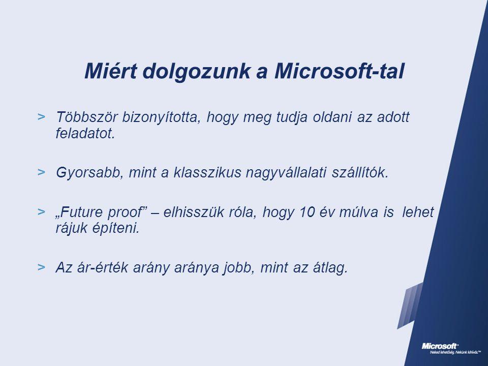 Miért dolgozunk a Microsoft-tal  Többször bizonyította, hogy meg tudja oldani az adott feladatot.  Gyorsabb, mint a klasszikus nagyvállalati szállít