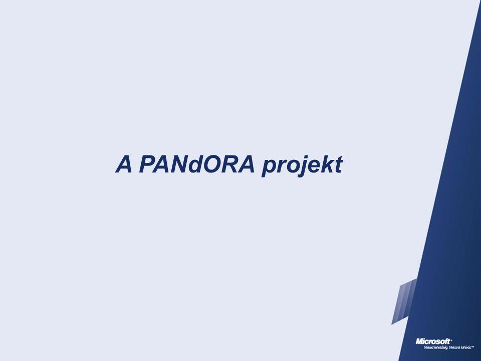 A PANdORA projekt