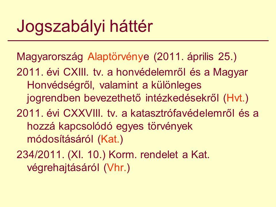 Jogszabályi háttér Magyarország Alaptörvénye (2011.