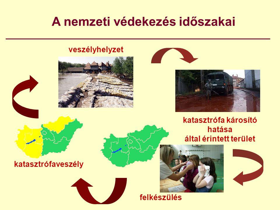 A nemzeti védekezés időszakai katasztrófaveszély veszélyhelyzet katasztrófa károsító hatása által érintett terület felkészülés