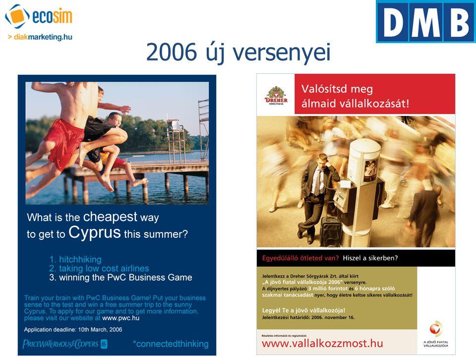 2006 új versenyei PwC Business Game Nemzetközi verseny hazai válogatója.
