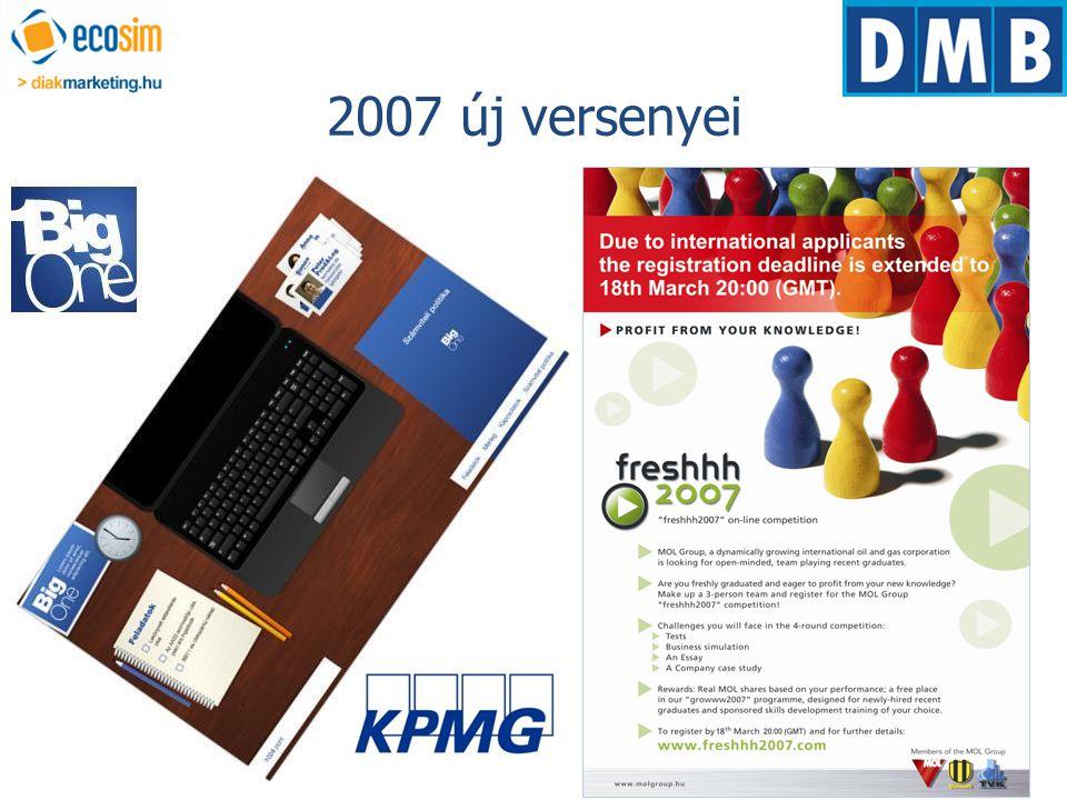2007 új versenyei KPMG BigOne Online könyvvizsgálati esettanulmány versenyy.