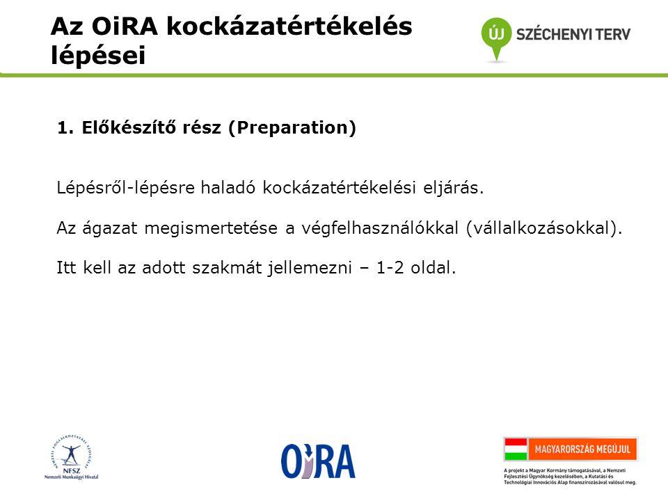 1.Előkészítő rész (Preparation) Lépésről-lépésre haladó kockázatértékelési eljárás.