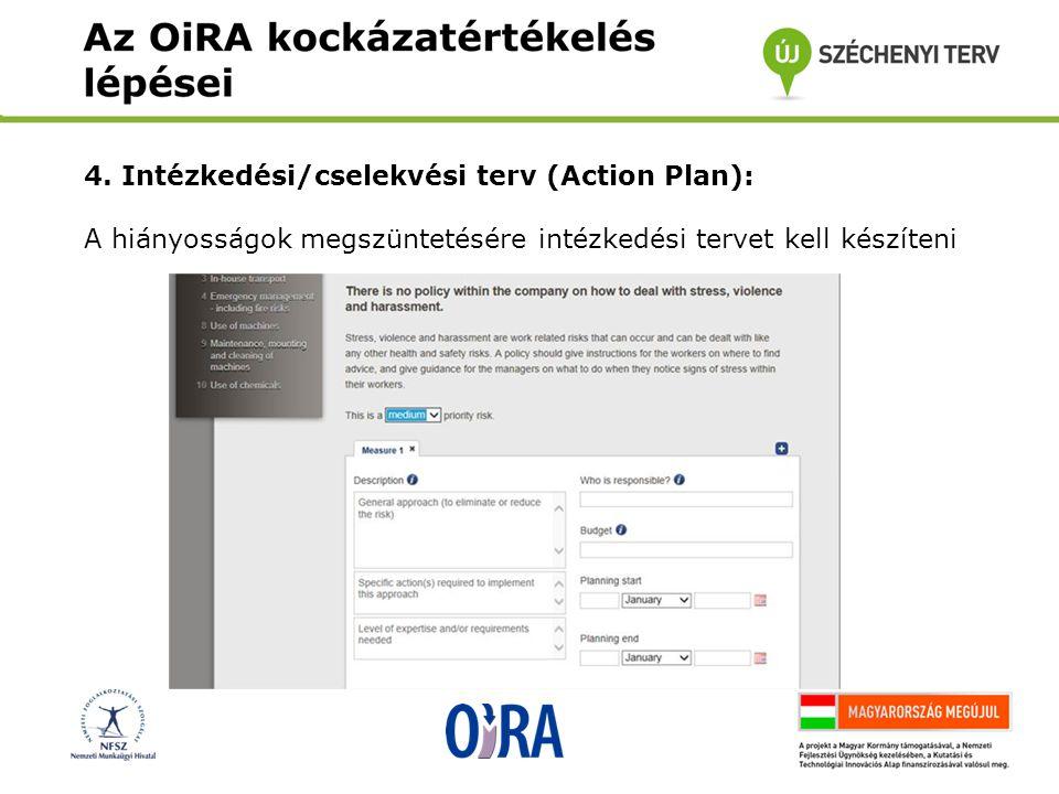 4. Intézkedési/cselekvési terv (Action Plan): A hiányosságok megszüntetésére intézkedési tervet kell készíteni