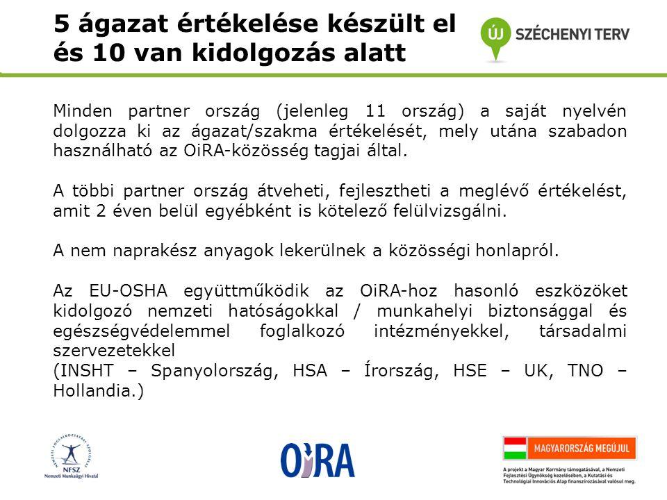Minden partner ország (jelenleg 11 ország) a saját nyelvén dolgozza ki az ágazat/szakma értékelését, mely utána szabadon használható az OiRA-közösség tagjai által.