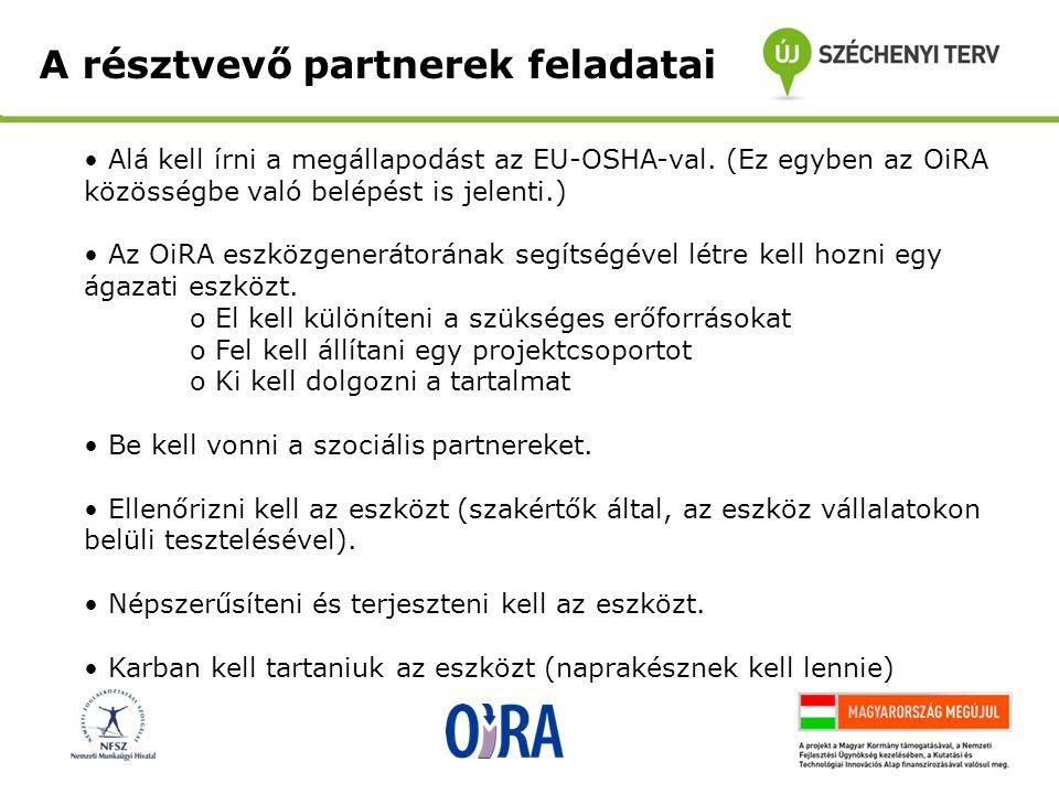 A projektben való részvételhez az alábbiak szükségesek: •Informatikai infrastruktúra – a szociális partnerszervezetnek rendelkeznie kell egy weboldallal •A szociális partnerek támogatása •Az eszköz kivitelezésére vonatkozó terv •Promóciós kampány az eszköz megismertetése céljából.(Ehhez Fókuszponton keresztül különböző anyagokkal segítség.) •Az OiRA filozófiájának elfogadása – a megállapodás aláírása Felhasználási feltételek