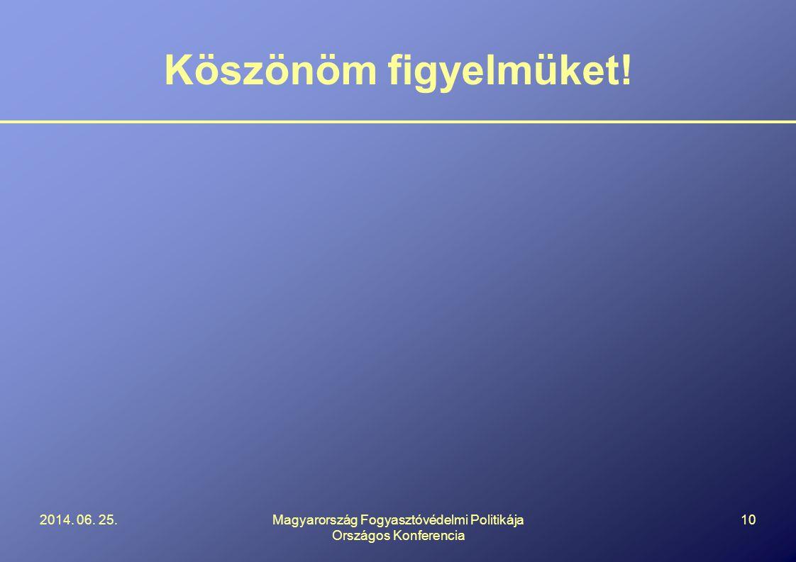 Köszönöm figyelmüket! 2014. 06. 25.Magyarország Fogyasztóvédelmi Politikája Országos Konferencia 10
