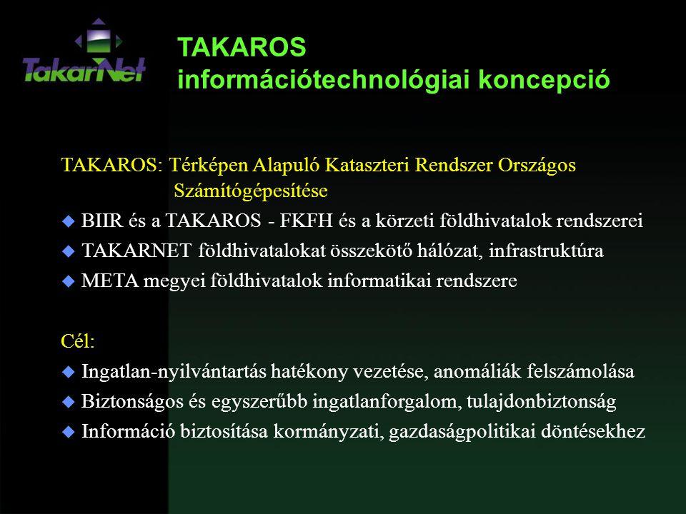 TAKAROS információtechnológiai koncepció TAKAROS: Térképen Alapuló Kataszteri Rendszer Országos Számítógépesítése u BIIR és a TAKAROS - FKFH és a körz