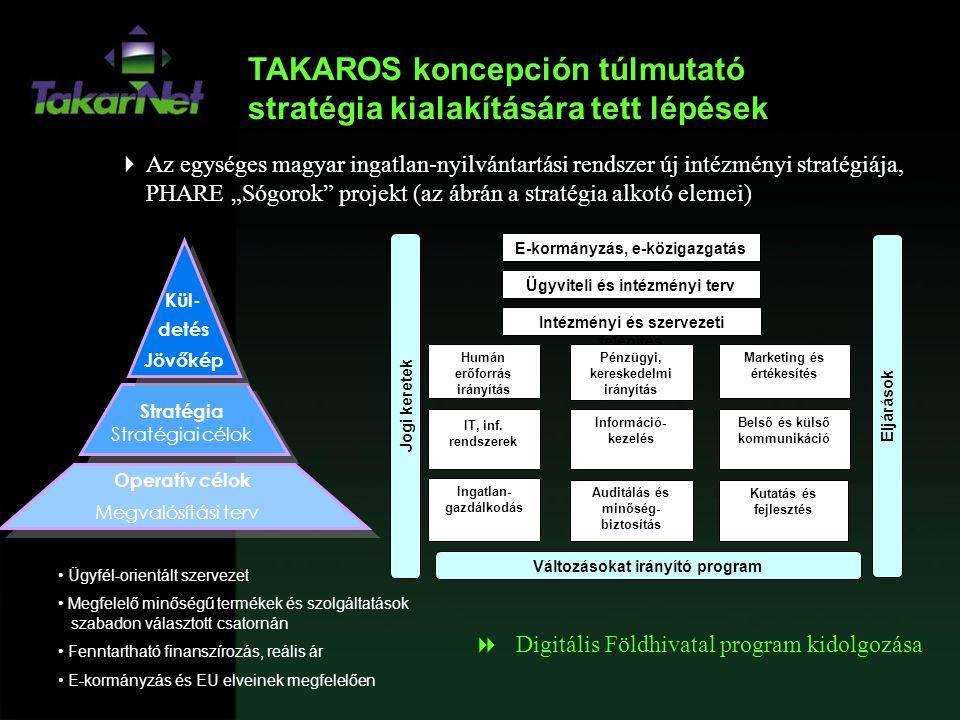 Digitális Földhivatal program első lépése n Központi adattárház kialakítása az elektronikus adatszolgáltatásokhoz n Földhivatali szolgáltatások az ügyfélkapun keresztül állampolgárok számára is n 0-24 órás elektronikus szolgáltatás n Esélyegyenlőség biztosítása a földhivatali szolgáltatásokhoz való hozzáférésben n Statisztikai adatok szolgáltatása központilag n Egységes kódállomány kialakítása, adattisztítás a körzeti földhivatali adatbázisok szintjén n Elektronikus fizetési rendszer bevezetése Földhivatali adatok elektronikus non-stop szolgáltató rendszere Ügyfélkapun keresztül EKOP-1.1.3.