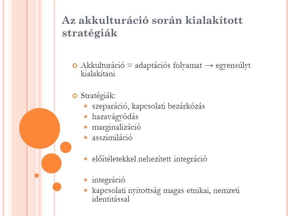 Az akkulturáció során kialakított stratégiák Akkulturáció = adaptációs folyamat → egyensúlyt kialakítani Stratégiák:  szeparáció, kapcsolati bezárkóz
