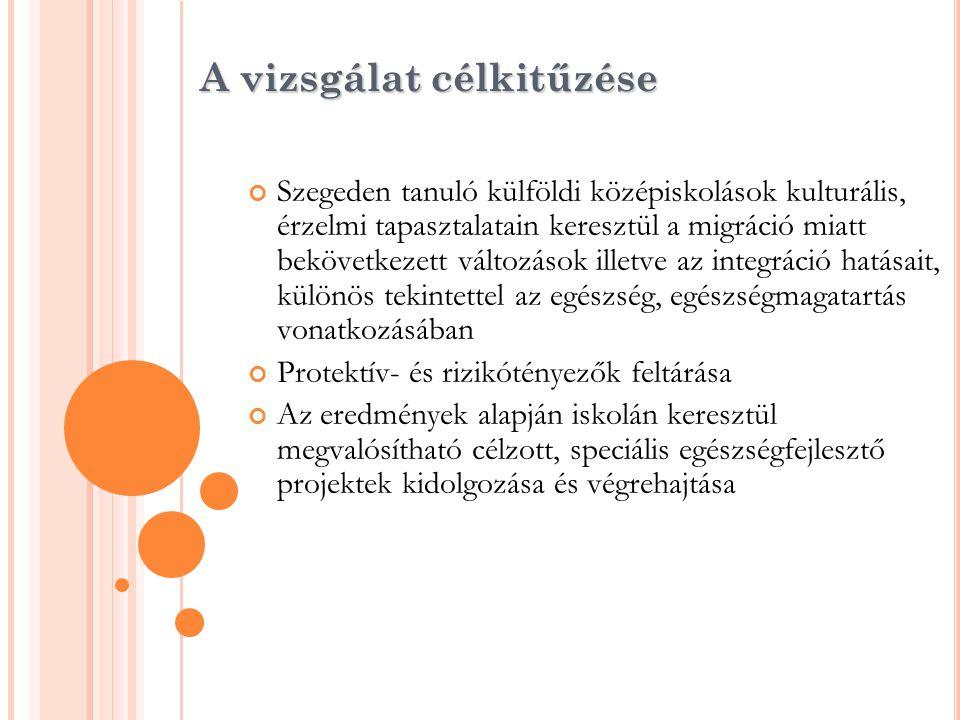 A vizsgálat leírása Minta: 112 Szegeden tanuló középiskolás Adatgyűjtési módszer: önkitöltős kérdőív Iskolákon keresztül Önkéntes és névtelen Elemzés: SPSS 13.0 for Windows