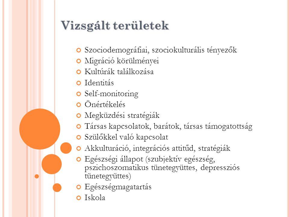 Használt skálák, mérőeszközök Akkulturációs attitűd: 19 itemű, négyfokú Likert-skálával,.