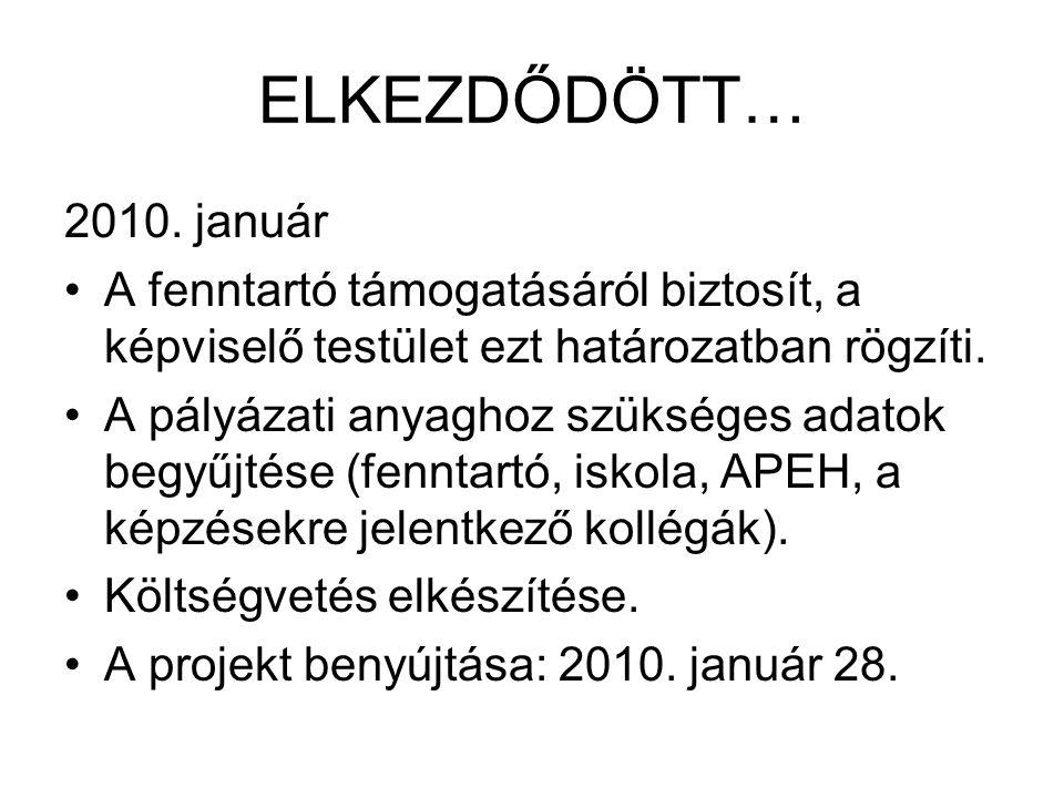 ELKEZDŐDÖTT… 2010. január •A fenntartó támogatásáról biztosít, a képviselő testület ezt határozatban rögzíti. •A pályázati anyaghoz szükséges adatok b