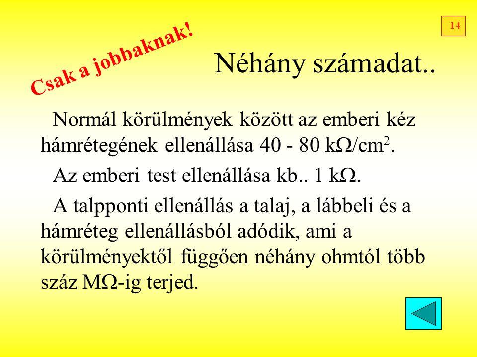 14 Néhány számadat.. Normál körülmények között az emberi kéz hámrétegének ellenállása 40 - 80 k  /cm 2. Az emberi test ellenállása kb.. 1 k . A talp