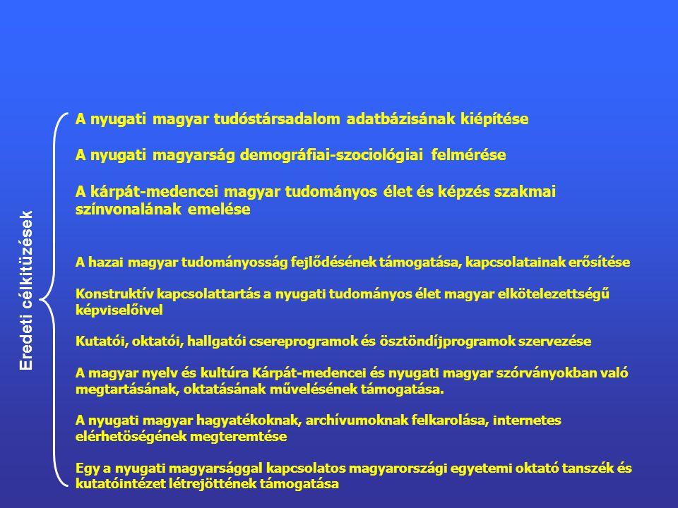 A nyugati magyar tudóstársadalom adatbázisának kiépítése A nyugati magyarság demográfiai-szociológiai felmérése A kárpát-medencei magyar tudományos élet és képzés szakmai színvonalának emelése A hazai magyar tudományosság fejlődésének támogatása, kapcsolatainak erősítése Konstruktív kapcsolattartás a nyugati tudományos élet magyar elkötelezettségű képviselőivel Kutatói, oktatói, hallgatói csereprogramok és ösztöndíjprogramok szervezése A magyar nyelv és kultúra Kárpát-medencei és nyugati magyar szórványokban való megtartásának, oktatásának művelésének támogatása.