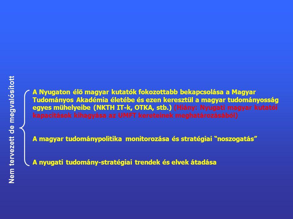 A Nyugaton élö magyar kutatók fokozottabb bekapcsolása a Magyar Tudományos Akadémia életébe és ezen keresztül a magyar tudományosság egyes mühelyeibe (NKTH IT-k, OTKA, stb.) (Hiány: Nyugati magyar kutatói kapacitások kihagyása az UMFT kereteinek meghatározásából) A magyar tudománypolitika monitorozása és stratégiai noszogatás A nyugati tudomány-stratégiai trendek és elvek átadása Nem tervezett de megvalósított