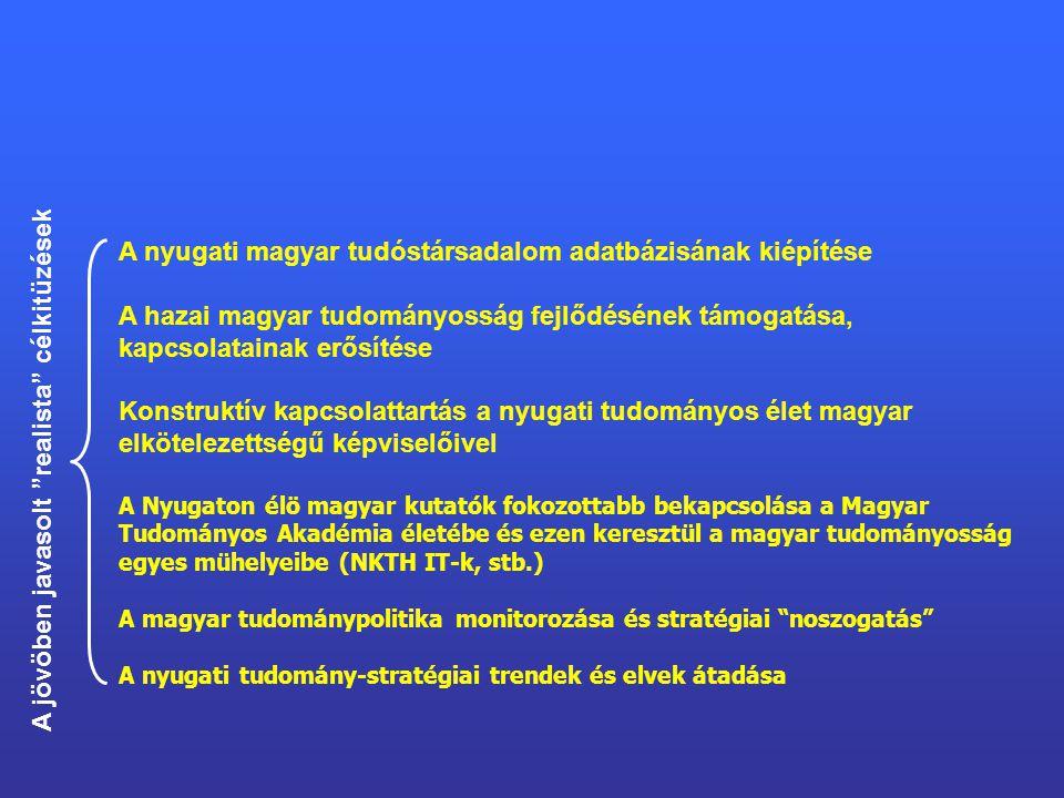 A nyugati magyar tudóstársadalom adatbázisának kiépítése A hazai magyar tudományosság fejlődésének támogatása, kapcsolatainak erősítése Konstruktív kapcsolattartás a nyugati tudományos élet magyar elkötelezettségű képviselőivel A Nyugaton élö magyar kutatók fokozottabb bekapcsolása a Magyar Tudományos Akadémia életébe és ezen keresztül a magyar tudományosság egyes mühelyeibe (NKTH IT-k, stb.) A magyar tudománypolitika monitorozása és stratégiai noszogatás A nyugati tudomány-stratégiai trendek és elvek átadása A jövöben javasolt realista célkitüzések