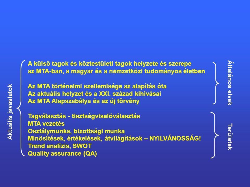 A külsö tagok és köztestületi tagok helyzete és szerepe az MTA-ban, a magyar és a nemzetközi tudományos életben Az MTA történelmi szellemisége az alapítás óta Az aktuális helyzet és a XXI.
