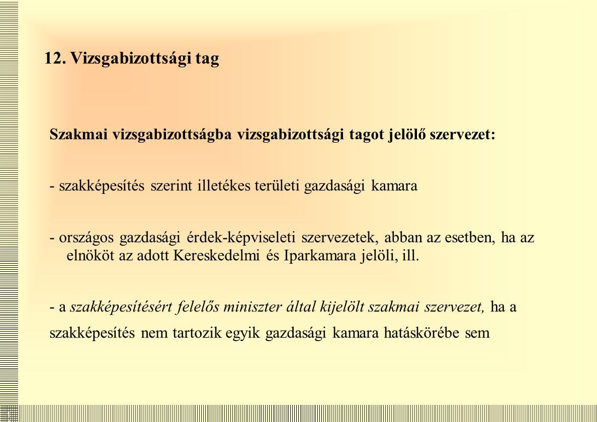 1414 12. Vizsgabizottsági tag Szakmai vizsgabizottságba vizsgabizottsági tagot jelölő szervezet: - szakképesítés szerint illetékes területi gazdasági