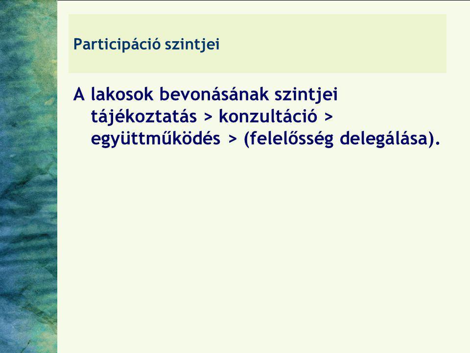 Alapelvek a működéshez: •önkormányzat: őszinte, nyílt, átlátható •civilek kezelése: partnerség – de leginkább a testület dönt •külső moderátorok használata •eredmény visszajelzése, kétirányú kommunikáció