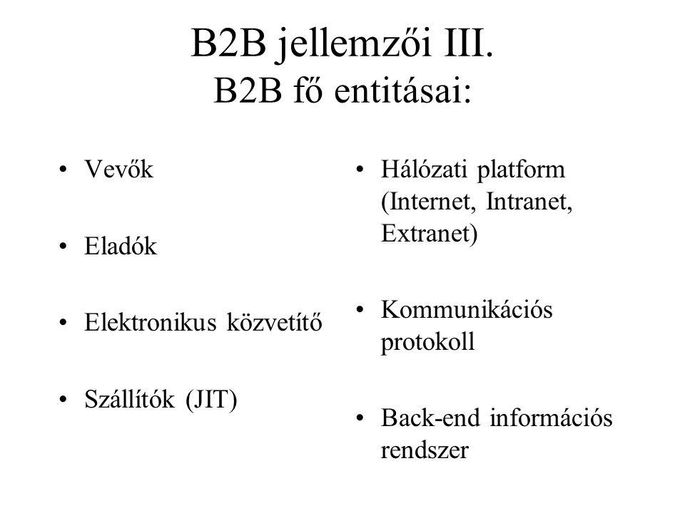 B2B jellemzői III. B2B fő entitásai: •Vevők •Eladók •Elektronikus közvetítő •Szállítók (JIT) •Hálózati platform (Internet, Intranet, Extranet) •Kommun