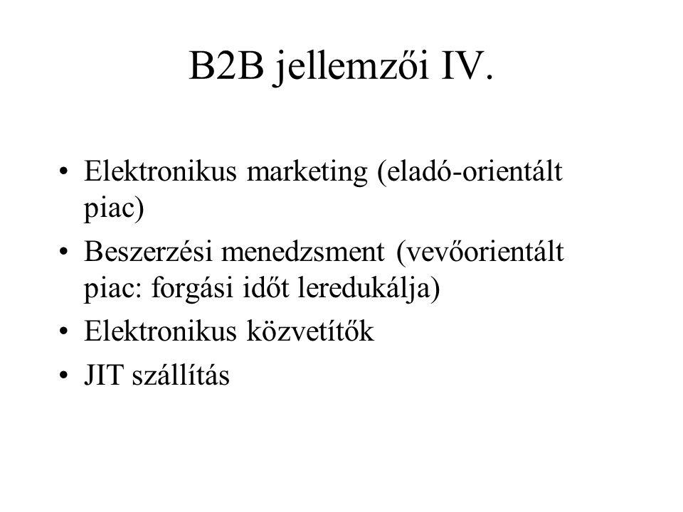 B2B jellemzői IV. •Elektronikus marketing (eladó-orientált piac) •Beszerzési menedzsment (vevőorientált piac: forgási időt leredukálja) •Elektronikus