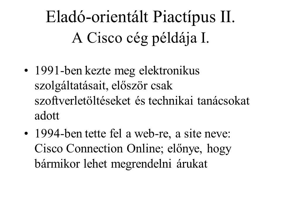 Eladó-orientált Piactípus II. A Cisco cég példája I. •1991-ben kezte meg elektronikus szolgáltatásait, először csak szoftverletöltéseket és technikai
