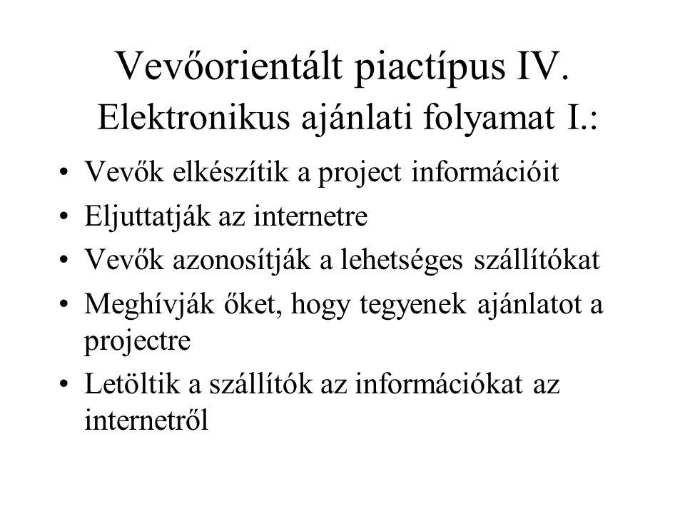Vevőorientált piactípus IV. Elektronikus ajánlati folyamat I.: •Vevők elkészítik a project információit •Eljuttatják az internetre •Vevők azonosítják