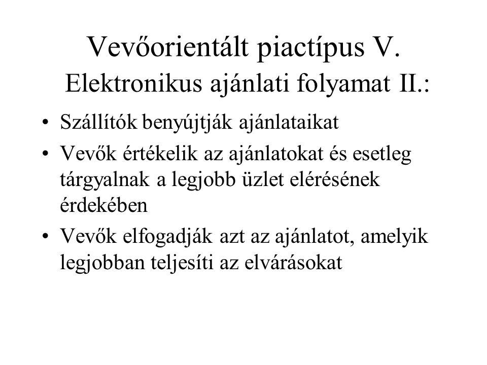 Vevőorientált piactípus V. Elektronikus ajánlati folyamat II.: •Szállítók benyújtják ajánlataikat •Vevők értékelik az ajánlatokat és esetleg tárgyalna