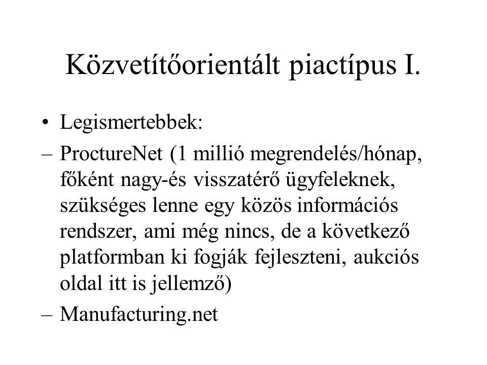 Közvetítőorientált piactípus I. •Legismertebbek: –ProctureNet (1 millió megrendelés/hónap, főként nagy-és visszatérő ügyfeleknek, szükséges lenne egy