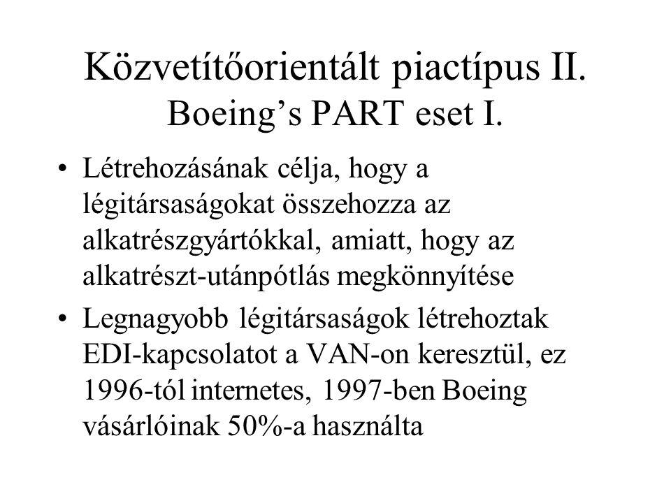 Közvetítőorientált piactípus II. Boeing's PART eset I. •Létrehozásának célja, hogy a légitársaságokat összehozza az alkatrészgyártókkal, amiatt, hogy